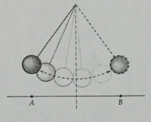 Pendulum Image