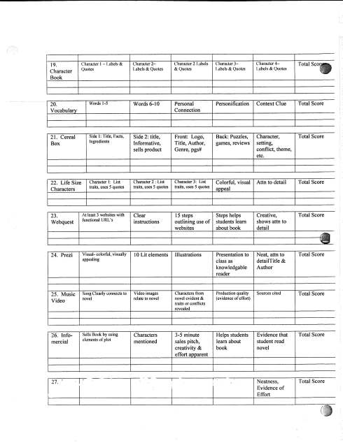 Scoring Rubric for project choices_Page_4