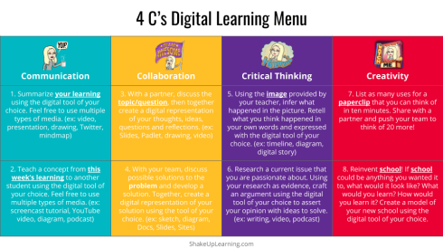 4-Cs-Digital-Learning-Menu-by-Shake-Up-Learning
